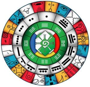 Calendrier maya 300x292