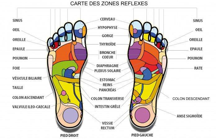 Masser vos pieds
